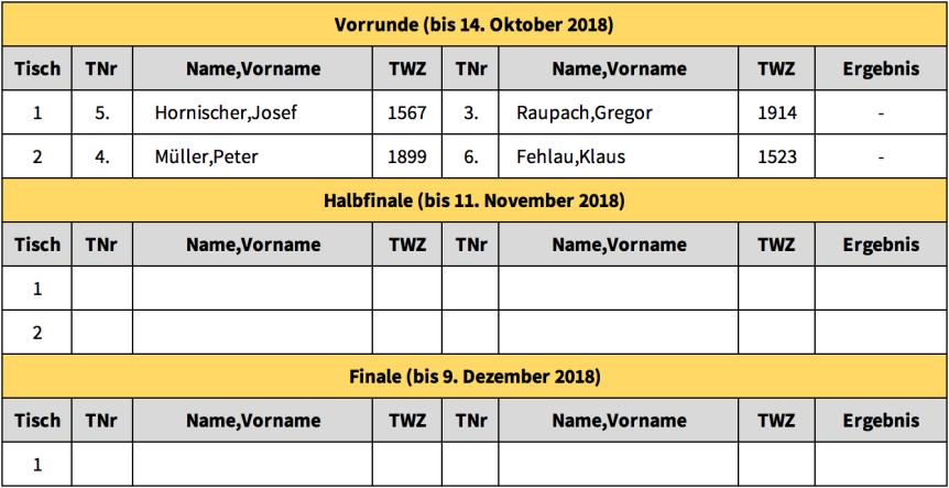 BPM 2018-19 Vorrunde.png